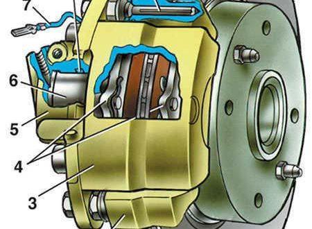 Схема дисковой тормозной системы авто