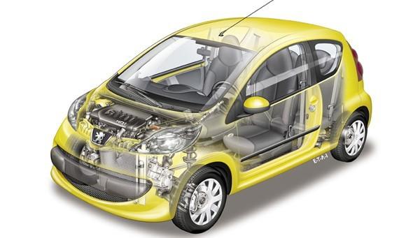 Peugeot 107 - выбор автомобиля